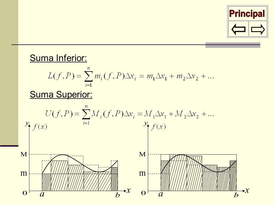 Si f es integrable en un intervalo [ a,b ], la media de f sobre [ a,b ] se define como Definición de Media Definición: Esta media tiene la siguiente interpretación geométrica: si Es el área bajo la gráfica de la función f, como