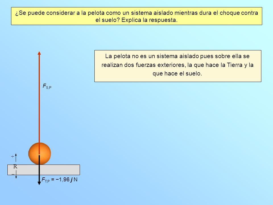 ¿Se puede considerar a la pelota como un sistema aislado mientras dura el choque contra el suelo? Explica la respuesta. La pelota no es un sistema ais