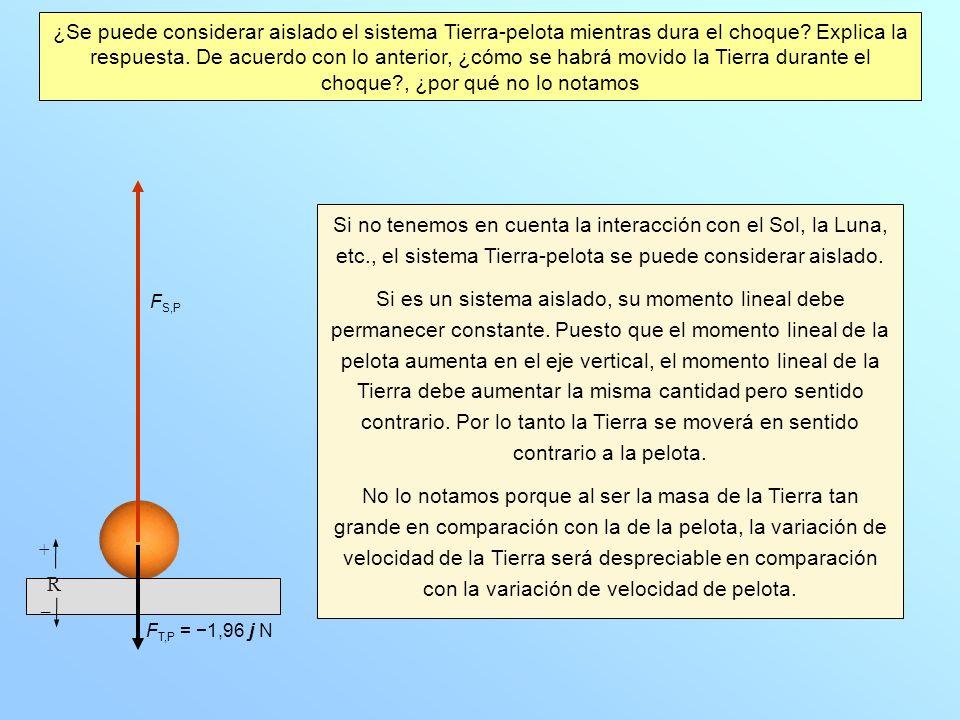 ¿Se puede considerar aislado el sistema Tierra-pelota mientras dura el choque? Explica la respuesta. De acuerdo con lo anterior, ¿cómo se habrá movido