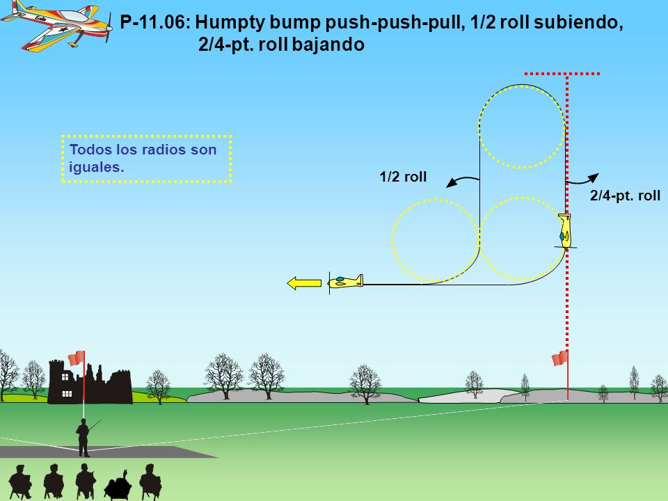 Todos los radios son iguales. 2/4-pt. roll 1/2 roll P-11.06: Humpty bump push-push-pull, 1/2 roll subiendo, 2/4-pt. roll bajando