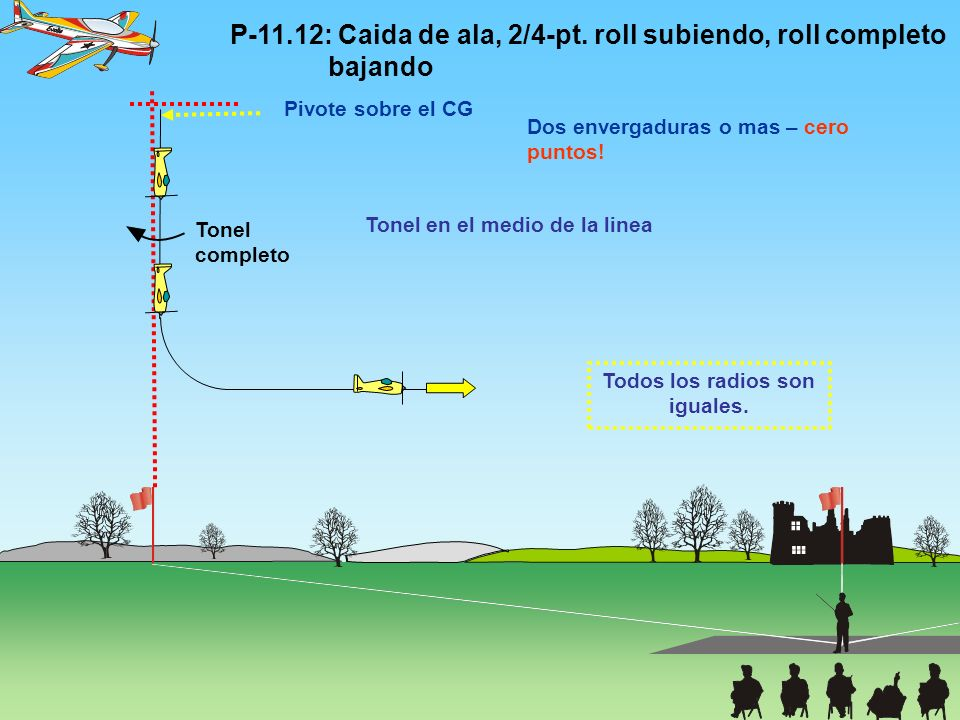 P-11.12: Caida de ala, 2/4-pt. roll subiendo, roll completo bajando Todos los radios son iguales. Tonel en el medio de la linea Tonel completo Pivote