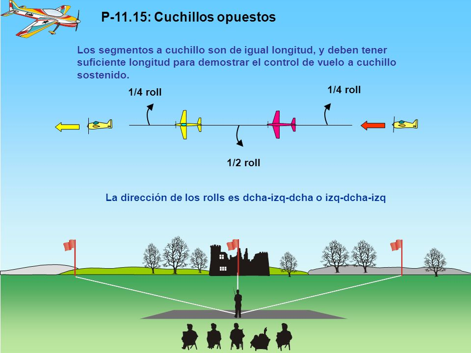 P-11.15: Cuchillos opuestos 1/4 roll 1/2 roll Los segmentos a cuchillo son de igual longitud, y deben tener suficiente longitud para demostrar el control de vuelo a cuchillo sostenido.