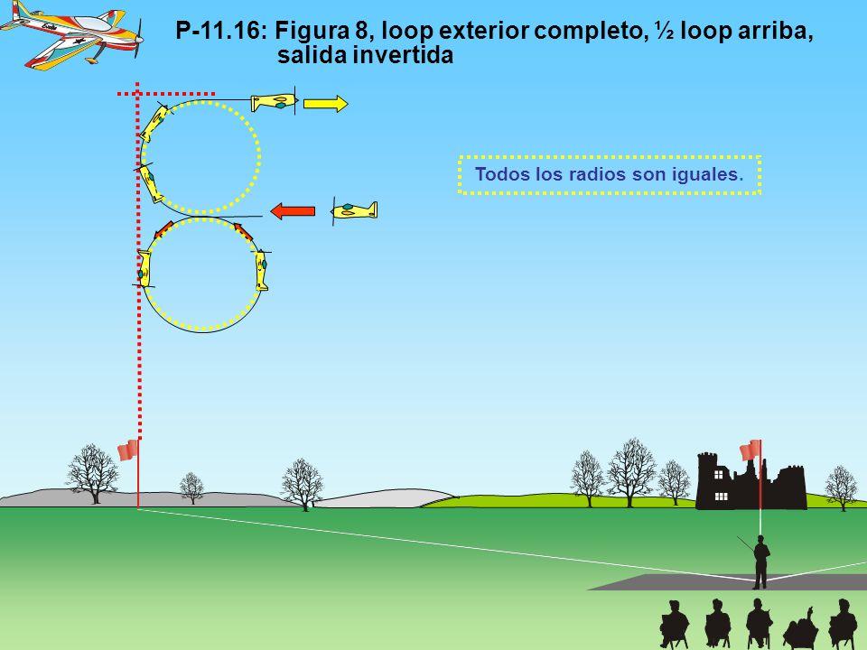 P-11.16: Figura 8, loop exterior completo, ½ loop arriba, salida invertida Todos los radios son iguales.