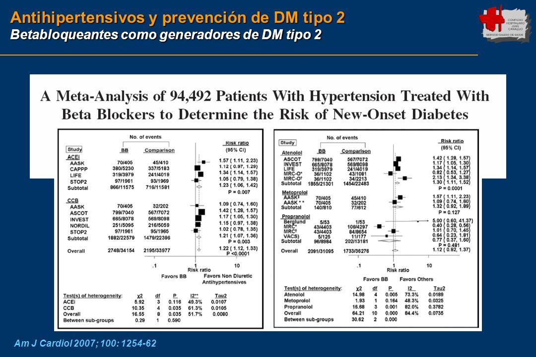 Am J Cardiol 2007; 100: 1254-62 Antihipertensivos y prevención de DM tipo 2 Betabloqueantes como generadores de DM tipo 2