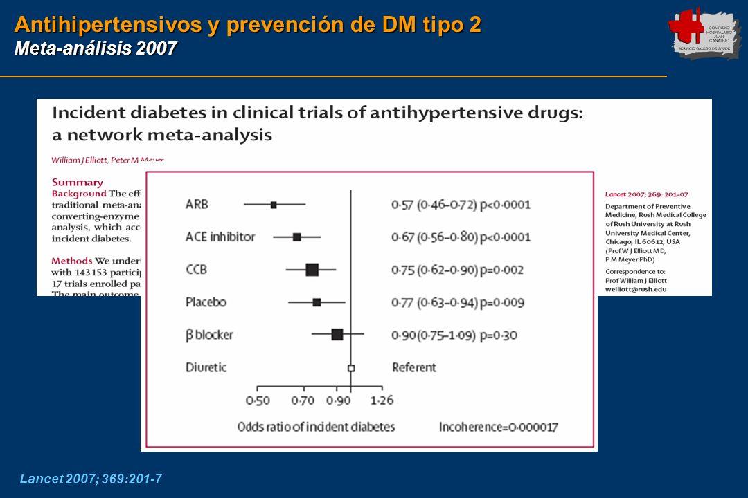 Antihipertensivos y prevención de DM tipo 2 Meta-análisis 2007 J Clin Hypertens 2006; 8: 467-469 Lancet 2007; 369:201-7