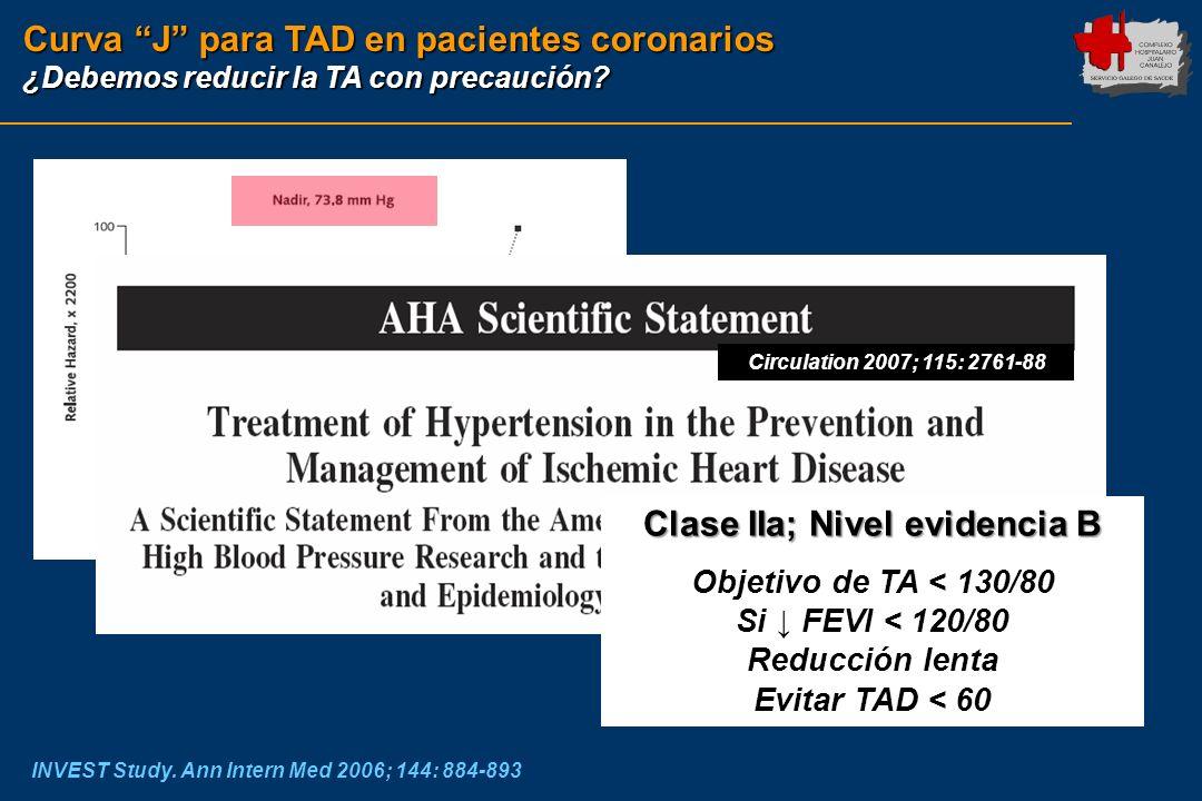 Curva J para TAD en pacientes coronarios ¿Debemos reducir la TA con precaución? INVEST Study. Ann Intern Med 2006; 144: 884-893 TAD < 70 mortalidad x
