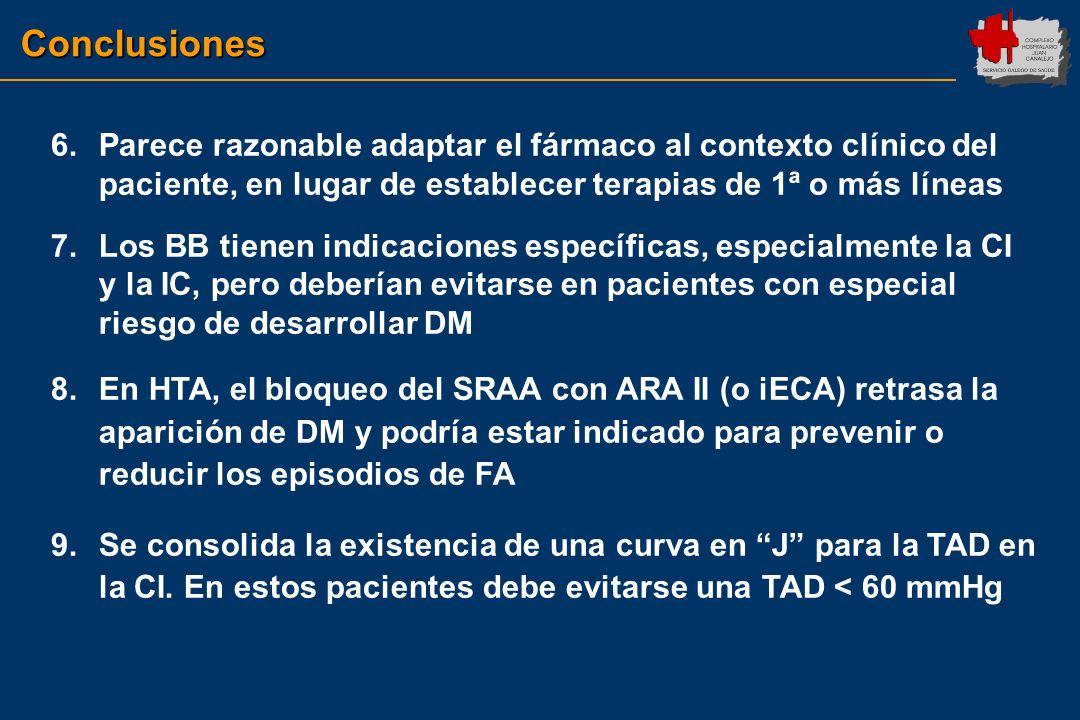 6.Parece razonable adaptar el fármaco al contexto clínico del paciente, en lugar de establecer terapias de 1ª o más líneas 7.Los BB tienen indicacione