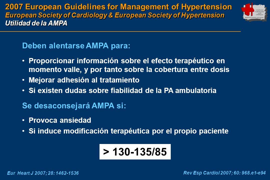 2007 European Guidelines for Management of Hypertension European Society of Cardiology & European Society of Hypertension Utilidad de la AMPA Eur Hear