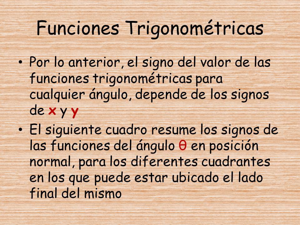 Funciones Trigonométricas Por lo anterior, el signo del valor de las funciones trigonométricas para cualquier ángulo, depende de los signos de x y y E