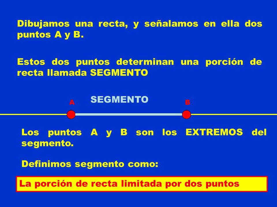 Dibujamos una recta, y señalamos en ella dos puntos A y B. Estos dos puntos determinan una porción de recta llamada SEGMENTO SEGMENTO Los puntos A y B