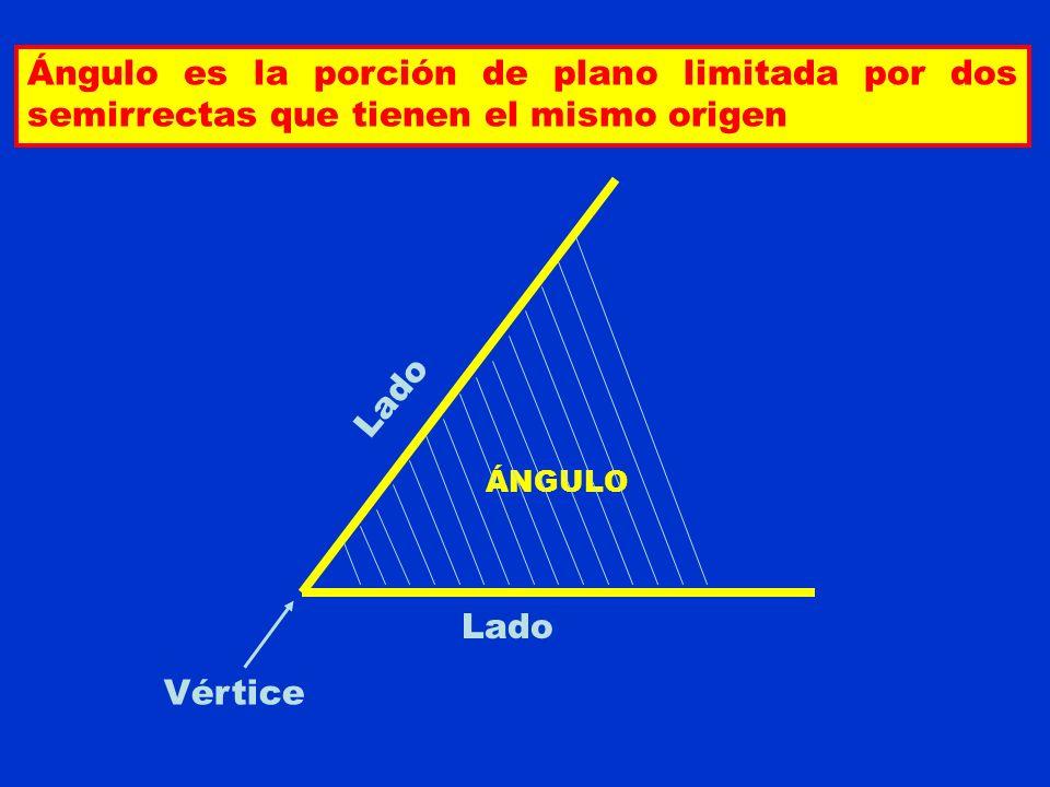Ángulo es la porción de plano limitada por dos semirrectas que tienen el mismo origen ÁNGULO Vértice Lado