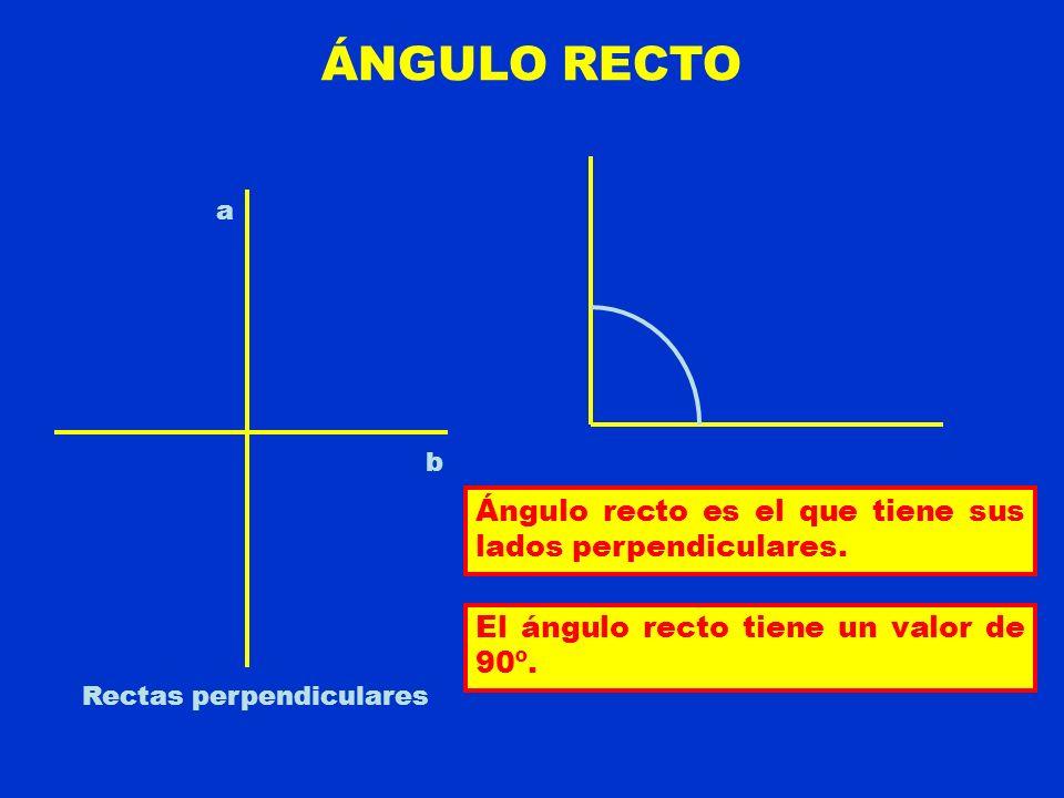 ÁNGULO RECTO a b Rectas perpendiculares Ángulo recto es el que tiene sus lados perpendiculares. El ángulo recto tiene un valor de 90º.