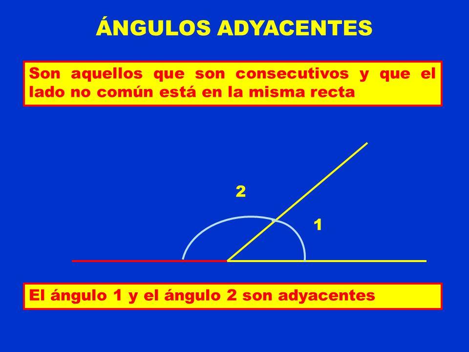 ÁNGULOS ADYACENTES Son aquellos que son consecutivos y que el lado no común está en la misma recta 1 2 El ángulo 1 y el ángulo 2 son adyacentes
