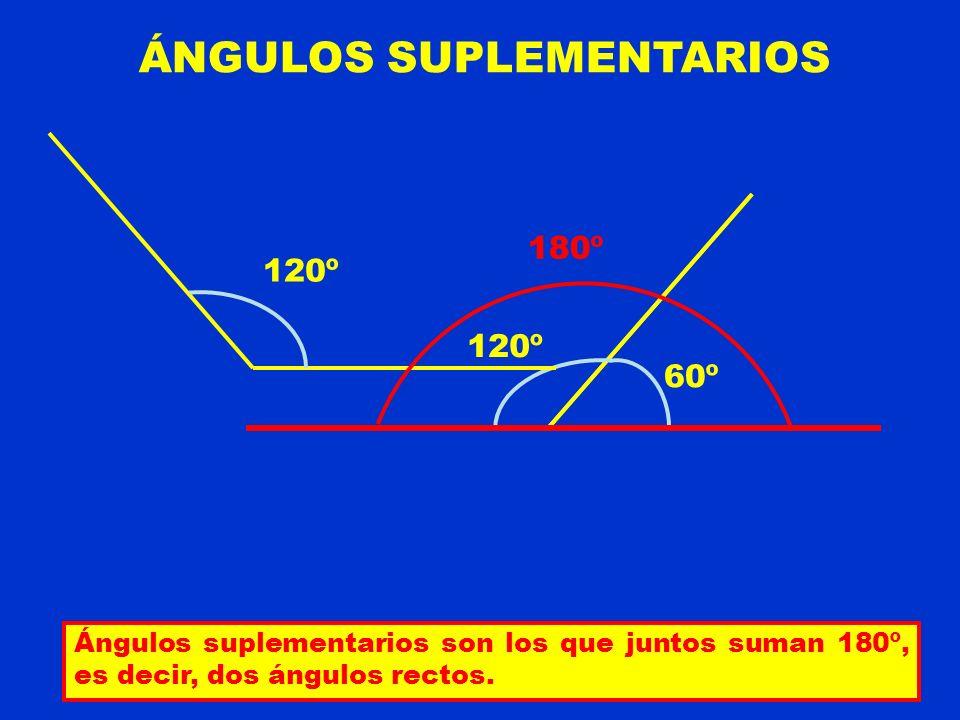 ÁNGULOS SUPLEMENTARIOS 60º 120º Ángulos suplementarios son los que juntos suman 180º, es decir, dos ángulos rectos. 180º