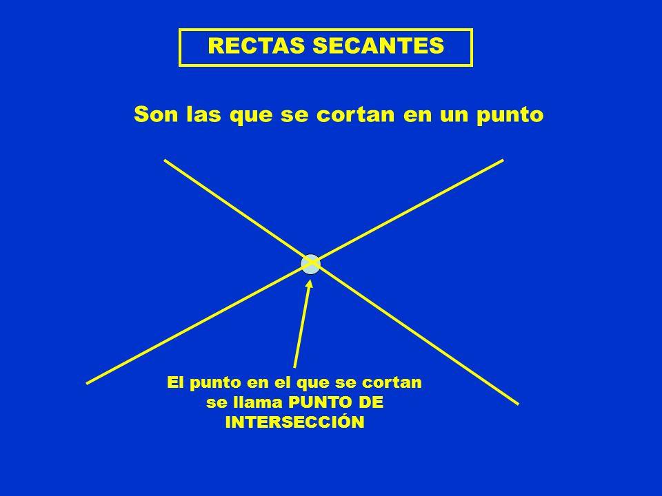 RECTAS SECANTES Son las que se cortan en un punto El punto en el que se cortan se llama PUNTO DE INTERSECCIÓN