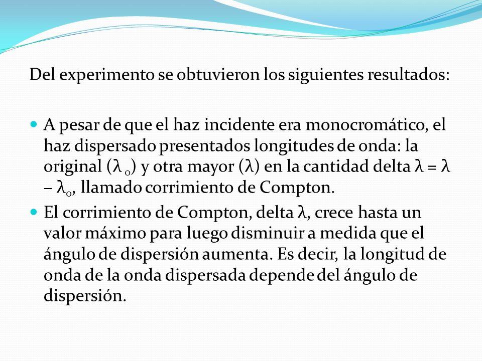Del experimento se obtuvieron los siguientes resultados: A pesar de que el haz incidente era monocromático, el haz dispersado presentados longitudes d