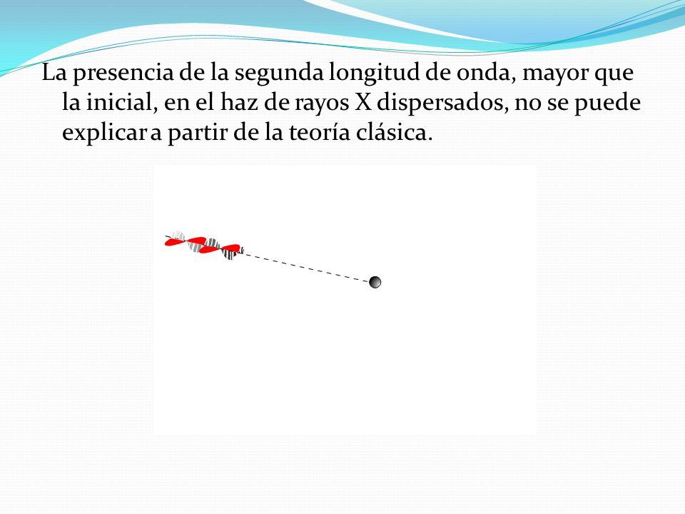 La presencia de la segunda longitud de onda, mayor que la inicial, en el haz de rayos X dispersados, no se puede explicar a partir de la teoría clásic