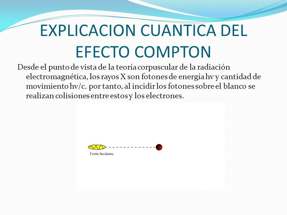 EXPLICACION CUANTICA DEL EFECTO COMPTON Desde el punto de vista de la teoría corpuscular de la radiación electromagnética, los rayos X son fotones de
