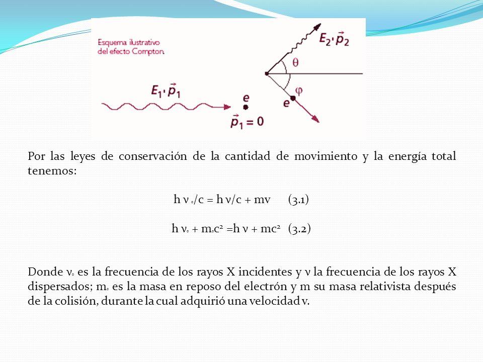 Por las leyes de conservación de la cantidad de movimiento y la energía total tenemos: h ν 0 /c = h ν/c + mv (3.1) h ν 0 + m 0 c 2 =h ν + mc 2 (3.2) D