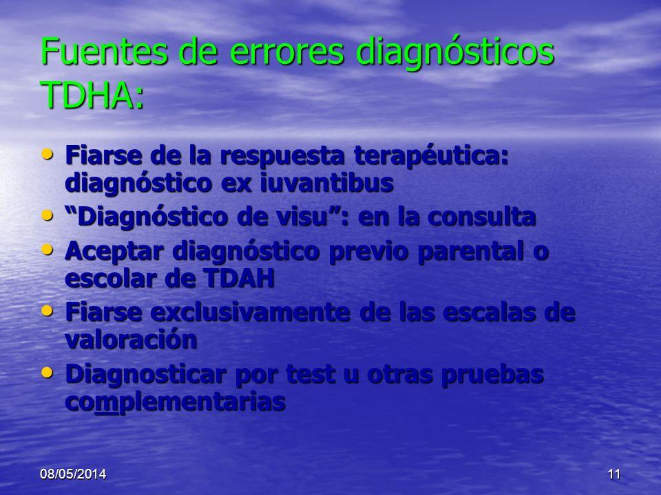 08/05/201410 TDHA: Patrón crónico de conducta y funcionamiento Patrón crónico de conducta y funcionamiento Afecta a todos no solo al paciente Afecta a
