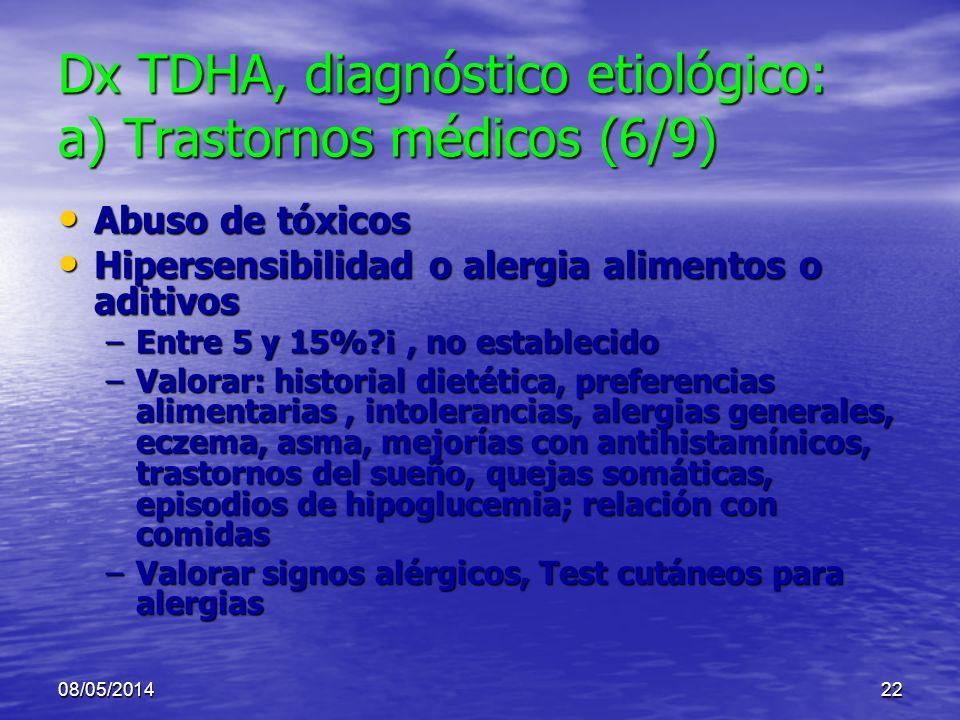 08/05/201421 Dx TDHA, diagnóstico etiológico: a) Trastornos médicos (5) Déficit de atención inducido por medicación: Déficit de atención inducido por