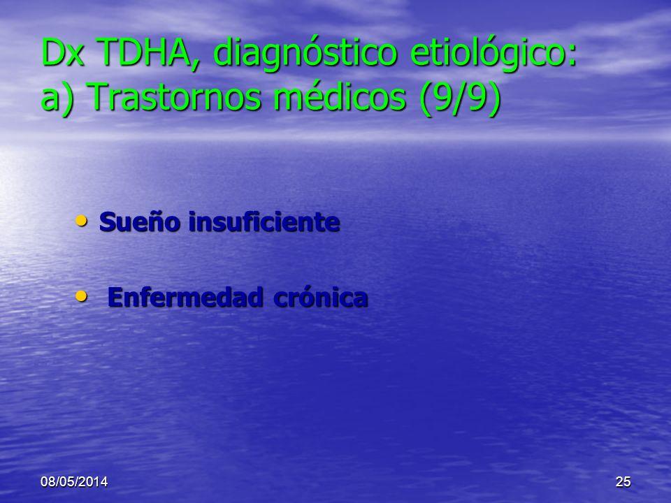 08/05/201424 Dx TDHA, diagnóstico etiológico: a) Trastornos médicos (8) Deficiencia nutricional: Fe, zinc, magnesio, Ca, vitaminas, ácidos grasos esen