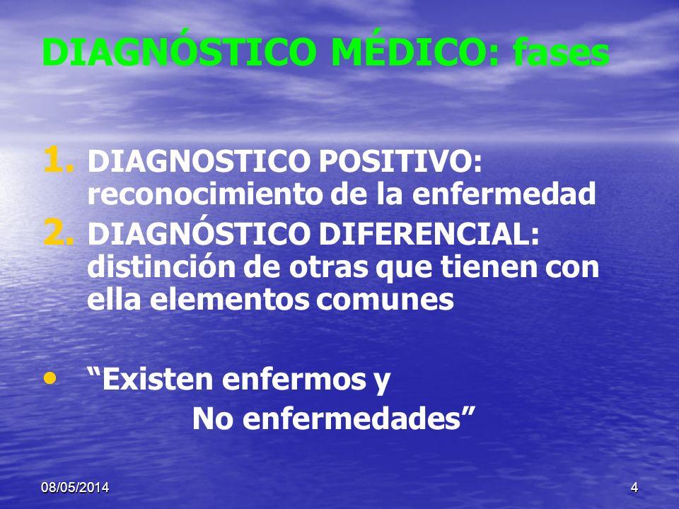 08/05/20144 DIAGNÓSTICO MÉDICO: fases 1.1.