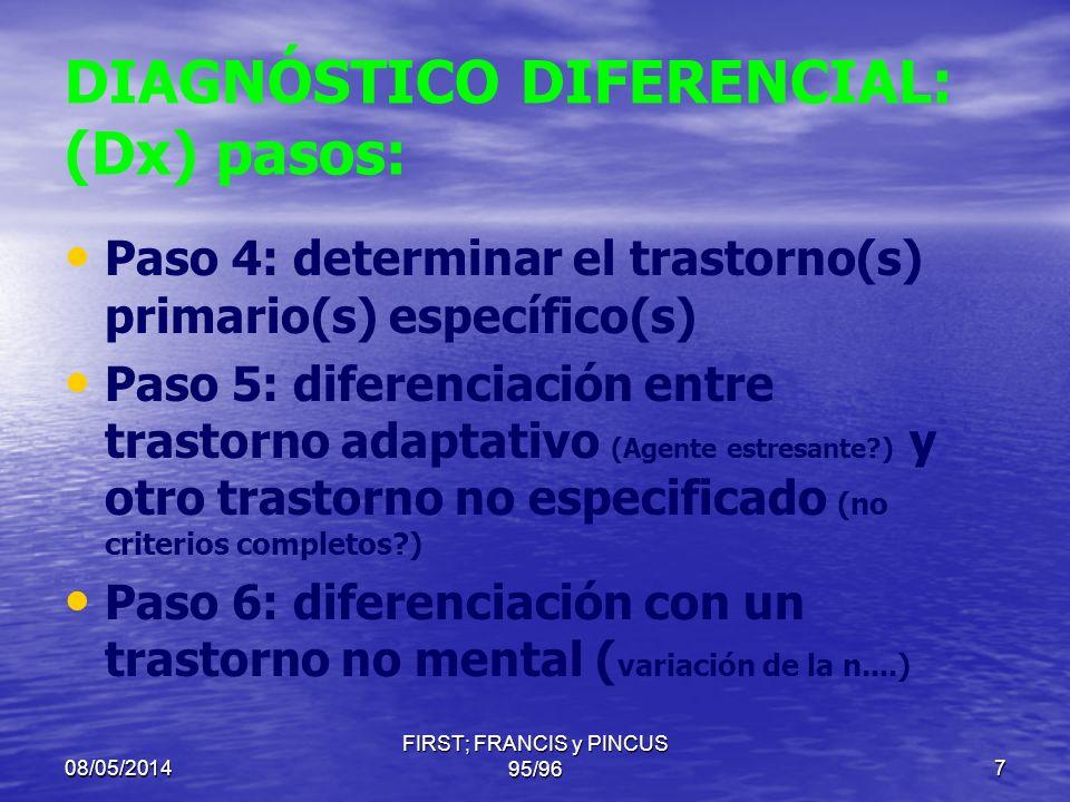 08/05/2014 FIRST; FRANCIS y PINCUS 95/967 DIAGNÓSTICO DIFERENCIAL: (Dx) pasos: Paso 4: determinar el trastorno(s) primario(s) específico(s) Paso 5: diferenciación entre trastorno adaptativo (Agente estresante?) y otro trastorno no especificado (no criterios completos?) Paso 6: diferenciación con un trastorno no mental ( variación de la n....)