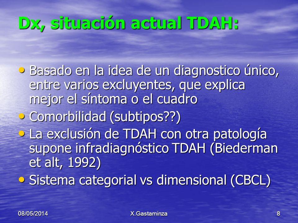 08/05/201428 Dx TDHA, diagnóstico etiológico: b) Trastornos psiquiátricos (3) Ansiedad (incluye TOC, TEP) Ansiedad (incluye TOC, TEP) –Comórbido o causal –TAG en el DSM IV tiene 4/6 síntomas enumerados similar al TDAH ( inquietud, dificultad de concentración irritabilidad, tr.