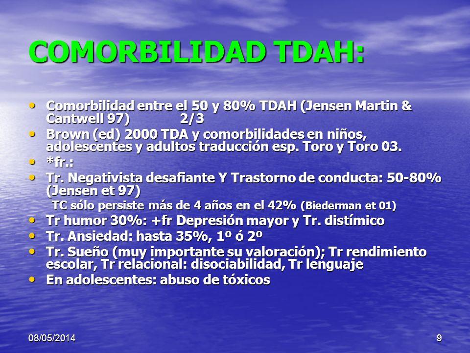 08/05/20149 COMORBILIDAD TDAH: Comorbilidad entre el 50 y 80% TDAH (Jensen Martin & Cantwell 97) 2/3 Comorbilidad entre el 50 y 80% TDAH (Jensen Martin & Cantwell 97) 2/3 Brown (ed) 2000 TDA y comorbilidades en niños, adolescentes y adultos traducción esp.