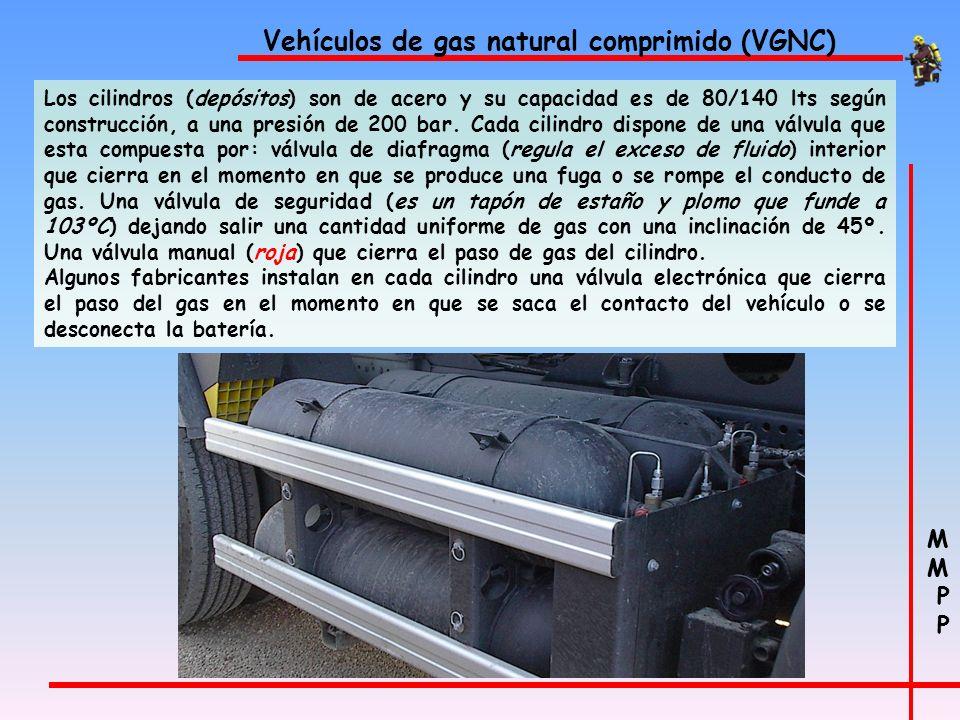 M P M P Vehículos de gas natural comprimido (VGNC) Vehículos exclusivos: son vehículos que funcionan solo con GNC son vehículos de gasolina que están