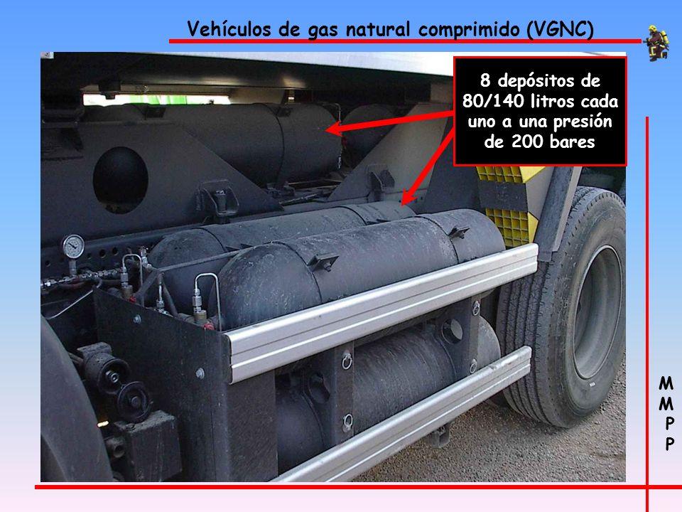 M P M P Los cilindros (depósitos) son de acero y su capacidad es de 80/140 lts según construcción, a una presión de 200 bar. Cada cilindro dispone de