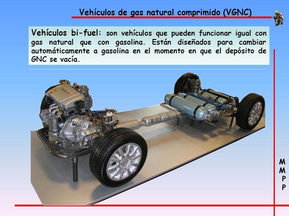 M P M P Conjunto válvula (VGNC) Válvula abertura/cierre manual Electroválvula Fusible de temperatura 103ºC