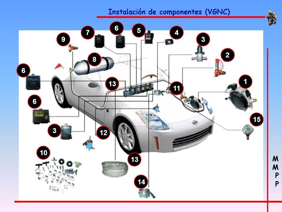 M P M P Vehículos bi-fuel: son vehículos que pueden funcionar igual con gas natural que con gasolina. Están diseñados para cambiar automáticamente a g