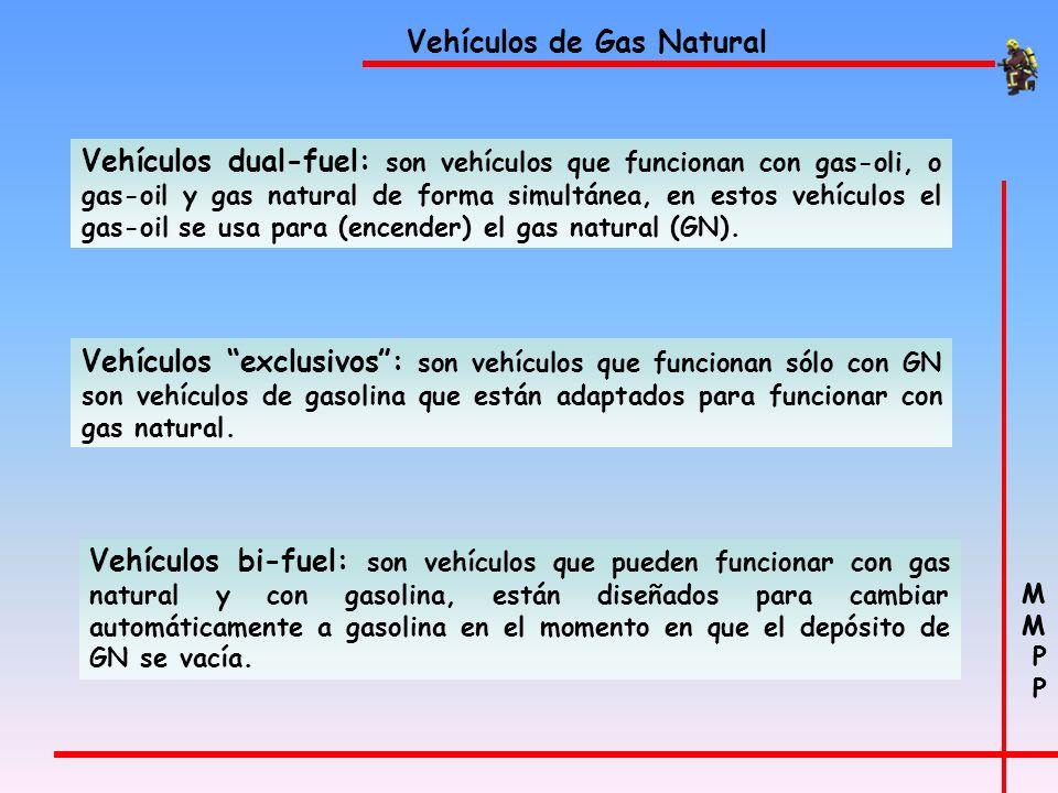 M P M P Vehículos de Gas Natural Vehículos dual-fuel: son vehículos que funcionan con gas-oli, o gas-oil y gas natural de forma simultánea, en estos vehículos el gas-oil se usa para (encender) el gas natural (GN).