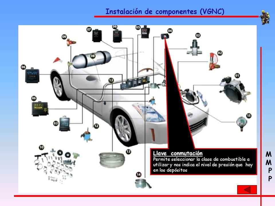 M P M P Instalación de componentes (VGNC) Controlador de mezcla Es el encargado de optimizar la mezcla aire/gas