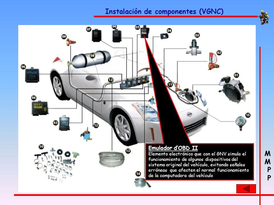M P M P Instalación de componentes (VGNC) Llave conmutación Permite seleccionar la clase de combustible a utilizar y nos indica el nivel de presión qu
