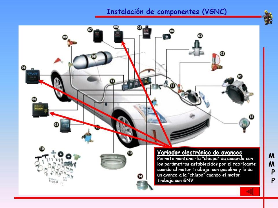 M P M P Instalación de componentes (VGNC) Emulador dOBD II Elemento electrónico que con el GNV simula el funcionamiento de algunos dispositivos del si