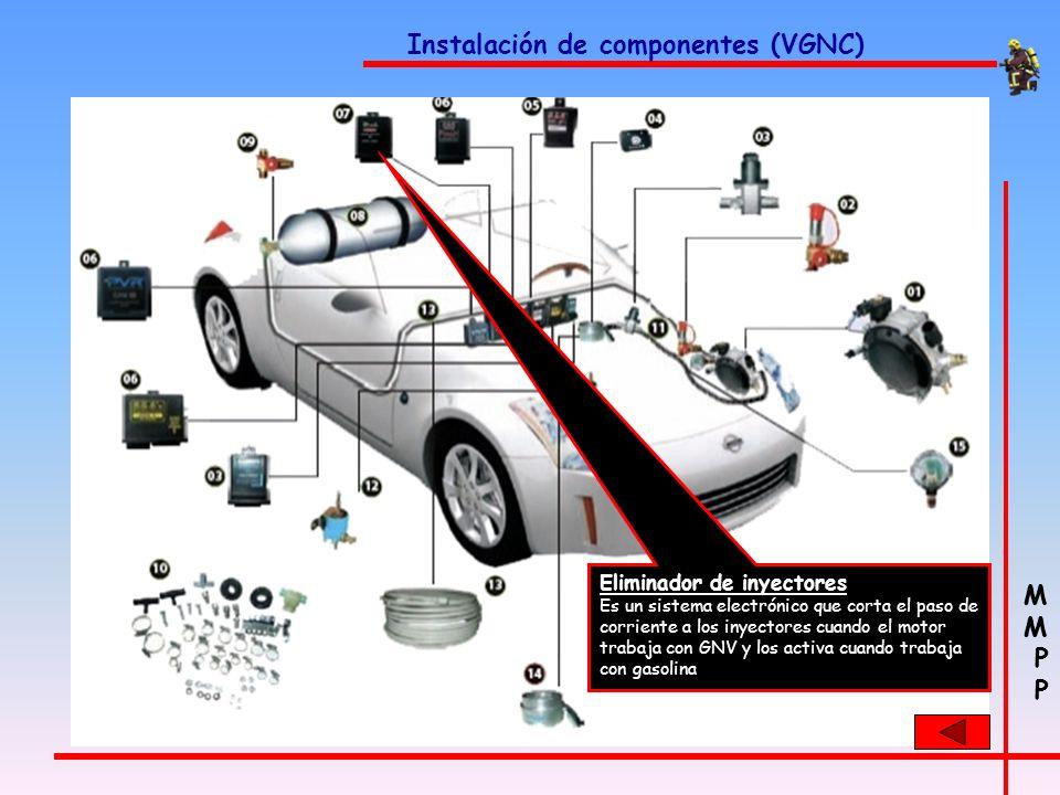 M P M P Instalación de componentes (VGNC) Variador electrónico de avances Permite mantener la chispa de acuerdo con los parámetros establecidos por el