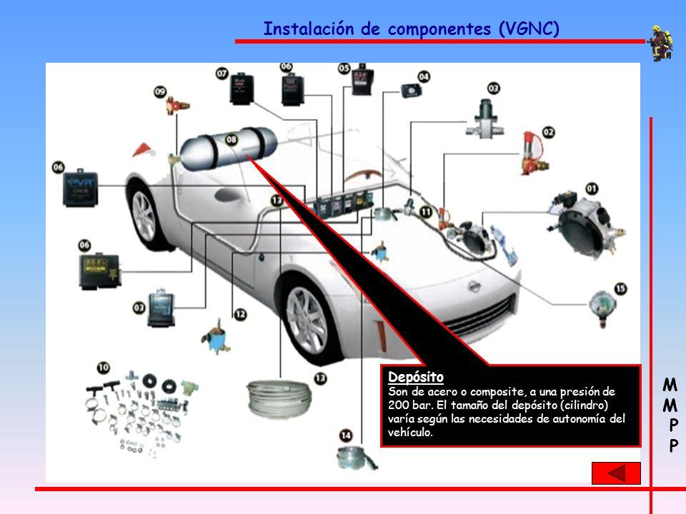 M P M P Instalación de componentes (VGNC) Eliminador de inyectores Es un sistema electrónico que corta el paso de corriente a los inyectores cuando el