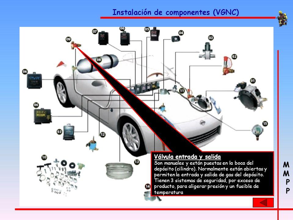 M P M P Instalación de componentes (VGNC) Depósito Son de acero o composite, a una presión de 200 bar. El tamaño del depósito (cilindro) varía según l