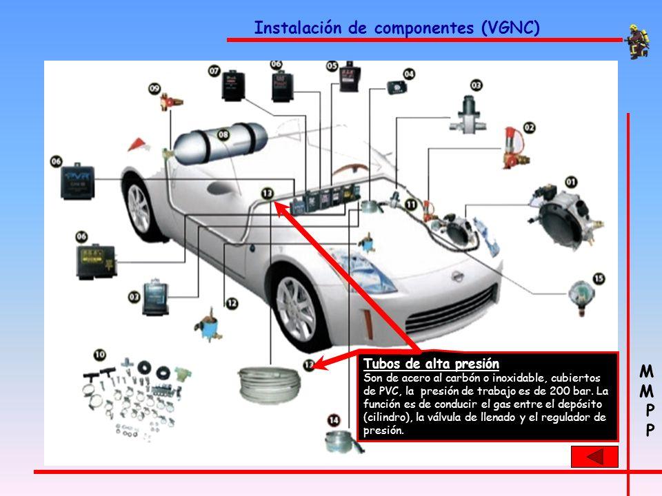 M P M P Instalación de componentes (VGNC) Electroválvula de gasolina Únicamente en vehículos de carburante, corta el paso de gasolina al motor cuando