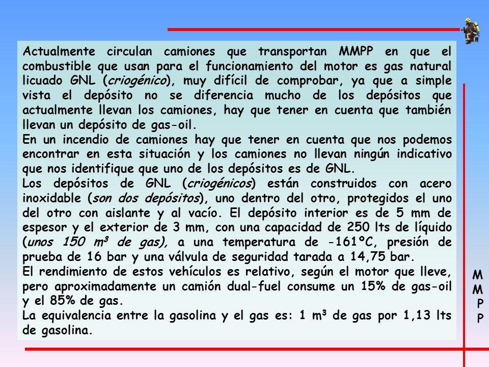 M P M P Vehículos de Gas Natural Vehículos dual-fuel: son vehículos que funcionan con gas-oli, o gas-oil y gas natural de forma simultánea, en estos v