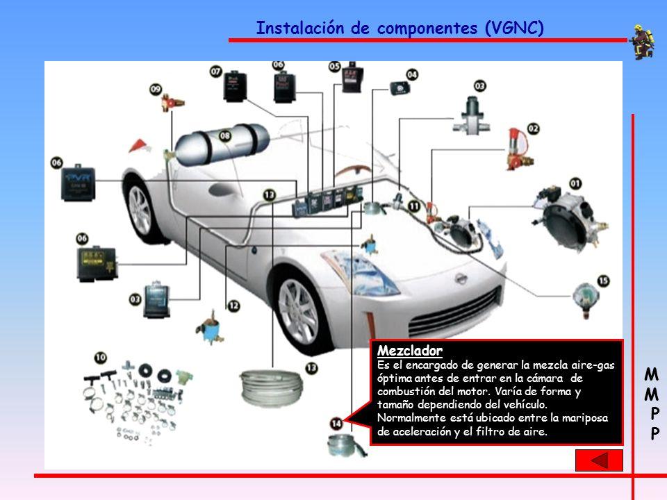 M P M P Instalación de componentes (VGNC) Tubos de alta presión Son de acero al carbón o inoxidable, cubiertos de PVC, la presión de trabajo es de 200