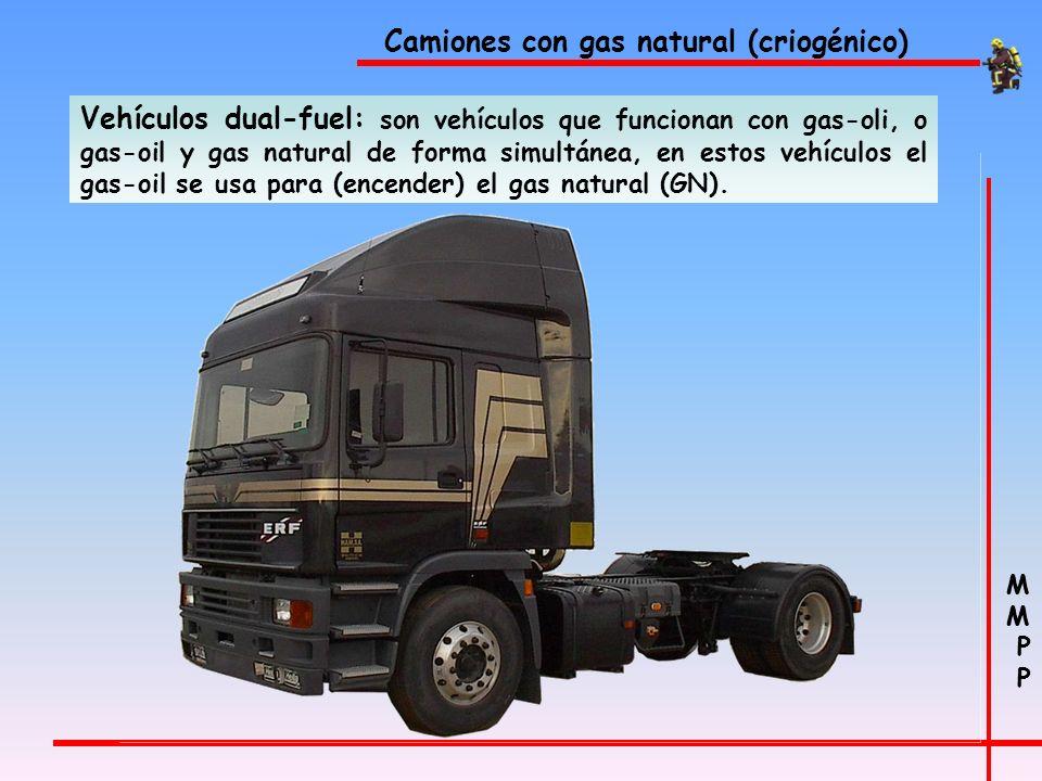 M P M P Camiones con gas natural (criogénico) Vehículos dual-fuel: son vehículos que funcionan con gas-oli, o gas-oil y gas natural de forma simultánea, en estos vehículos el gas-oil se usa para (encender) el gas natural (GN).