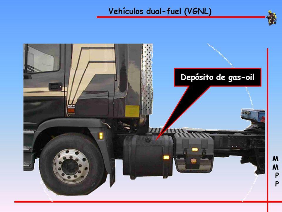 M P M P Camiones con gas natural (criogénico) Vehículos dual-fuel: son vehículos que funcionan con gas-oli, o gas-oil y gas natural de forma simultáne