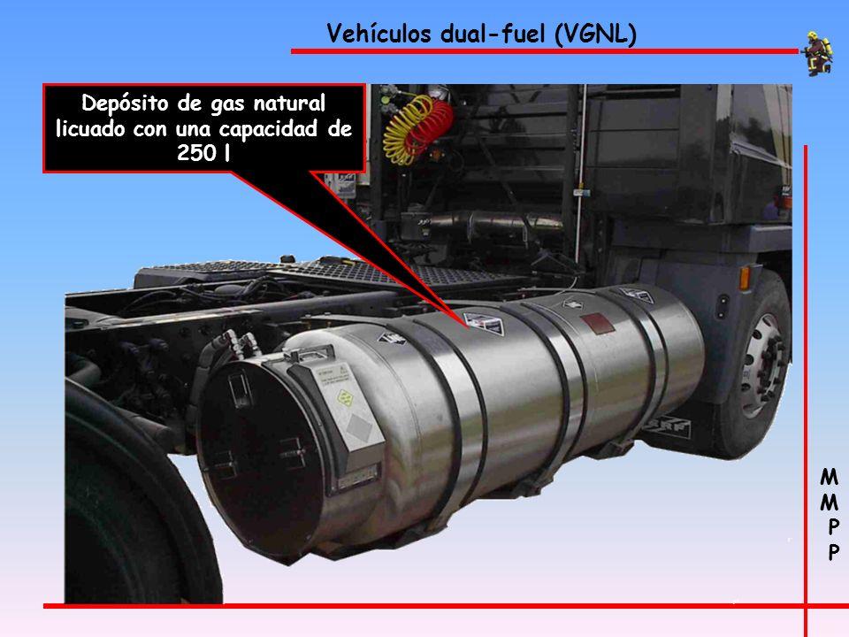 M P M P Depósito de gas-oil Vehículos dual-fuel (VGNL)