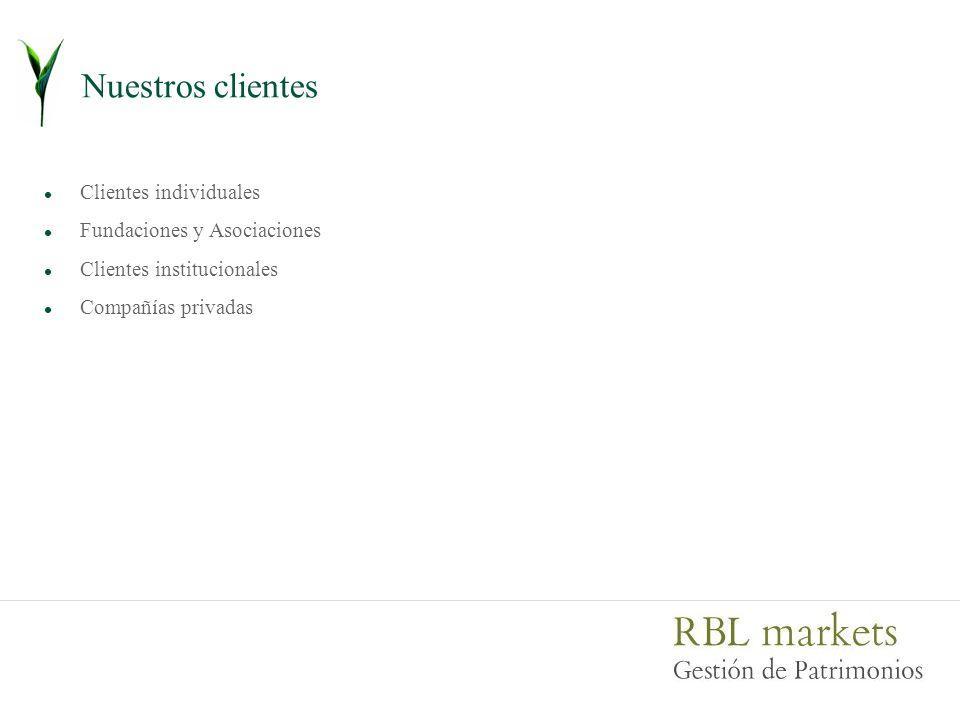 Nuestros clientes Clientes individuales Fundaciones y Asociaciones Clientes institucionales Compañías privadas