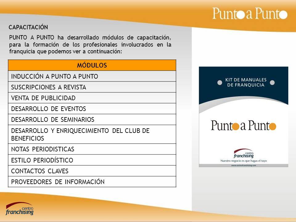 MÓDULOS INDUCCIÓN A PUNTO A PUNTO SUSCRIPCIONES A REVISTA VENTA DE PUBLICIDAD DESARROLLO DE EVENTOS DESARROLLO DE SEMINARIOS DESARROLLO Y ENRIQUECIMIENTO DEL CLUB DE BENEFICIOS NOTAS PERIODISTICAS ESTILO PERIODÍSTICO CONTACTOS CLAVES PROVEEDORES DE INFORMACIÓN PUNTO A PUNTO ha desarrollado módulos de capacitación, para la formación de los profesionales involucrados en la franquicia que podemos ver a continuación: CAPACITACIÓN