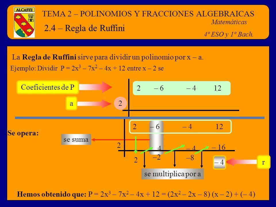 TEMA 2 – POLINOMIOS Y FRACCIONES ALGEBRAICAS Matemáticas 4º ESO y 1º Bach. 2.4 – Regla de Ruffini r se suma Ejemplo: Dividir P = 2x 3 – 7x 2 – 4x + 12